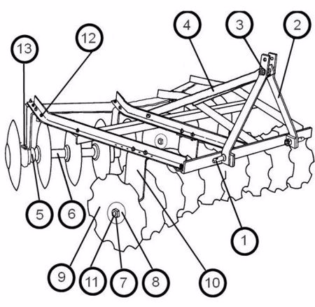Picture for category Disk Harrows